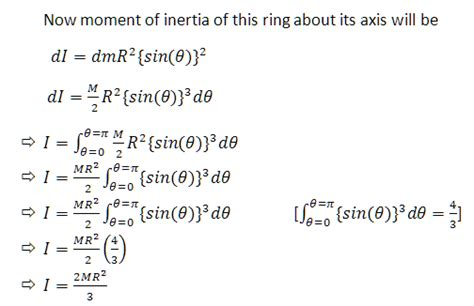 explain moment of inertia of thin rod , solid sphere, ring