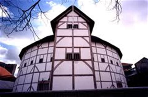 Shakespeare's Globe Theatre: History, Facts & Quiz - Video