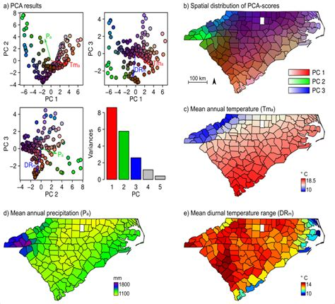 Remote Sensing   Free Full-Text   Modeling Species