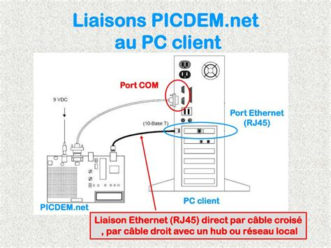 PPT - PICDEM PowerPoint Presentation, free download - ID