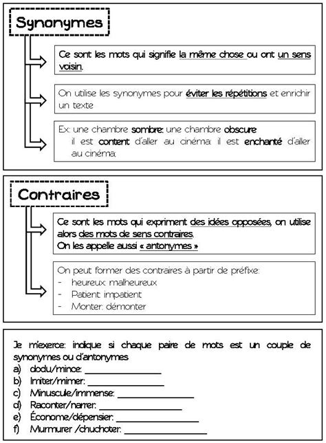 24 best images about Grammaire on Pinterest | The smalls