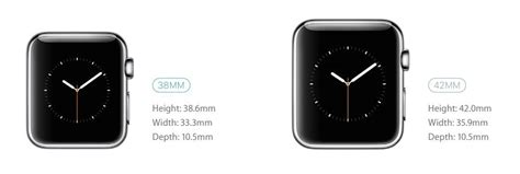 Apple Watch 38mm vs 42mm (2020): Which Size Should You Get
