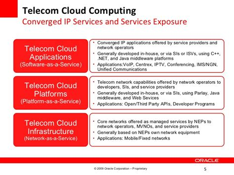 Cloud Computing with Oracle Service Delivery