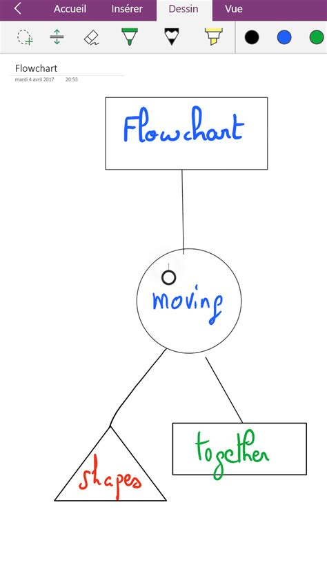 Diagrammes - OneNote