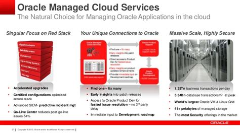 C1 oracle's cloud computing strategy your strategy-your